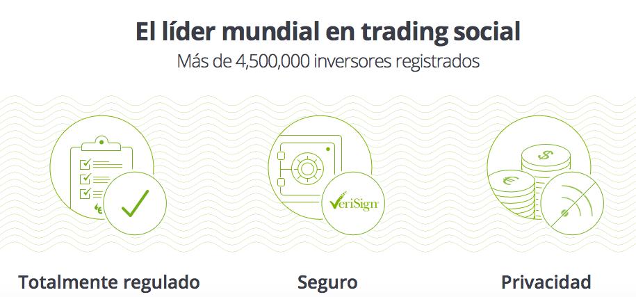 Copiar inversores Forex