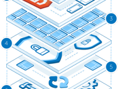 Mejores plugins para Genesis Framework