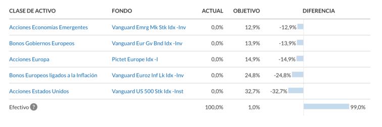 Abrir cuenta en Indexa Capital